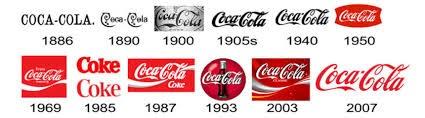 Evoluzione del logo di Coca-Cola (1886-2007)