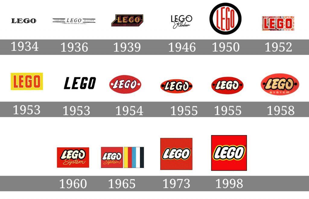 Evoluzione del logo LEGO, dal 1934 al 1998