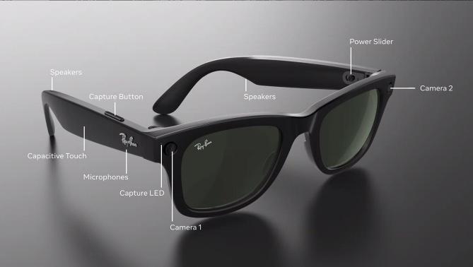 Ray-Ban Stories modello Wayfarer, con in evidenza le varie funzioni: le due fotocamere (affiaco alle lenti), i microfoni (sul logo), il capture button (sulla stanghetta sinistra)