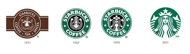 Evoluzione del logo di Starbucks