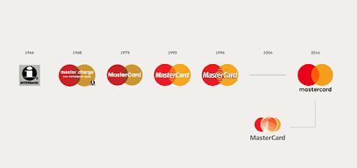 Rebranding di Mastercard che, nel 2006, decise di scindere i due classici cerchi, rosso e arancione, dal logo, rendendo però in questo modo il marchio confusionario e poco chiaro.
