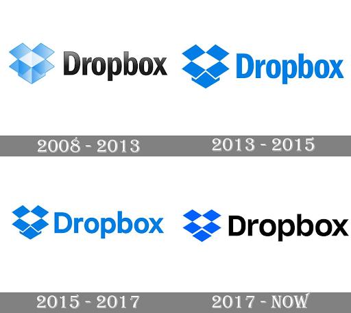 La Dropbox inizia l'evoluzione del suo logo nel 2008 e la conclude nel 2017 con i seguenti cambiamenti: La scatola, prima tridimensionale, è ora è piatta e priva di profondità;La palette di colori, prima sfumata sia sulla scritta sia sul logo, è stata sostituita da colori piatti;Il carattere è più semplice e di facile lettura.