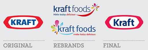 """Il Rebranding di Kraft prevedeva che, dal logo originale e molto semplice con la sola scritta in blu e una cornice in rosso, si passasse a loghi più articolati, cambiando caratteri e arricchendolo con pittogrammi (disegni astratti) e pay-off (frase in basso che accompagna il logo, nel nostro caso """"make today delicious""""."""